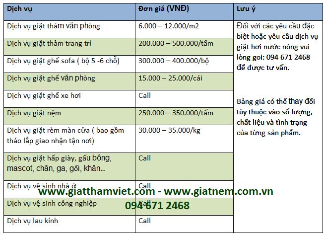 Bảng giá dịch vụ giặt thảm nệm sofa